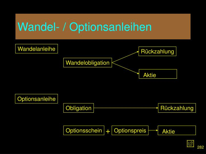 Wandel- / Optionsanleihen