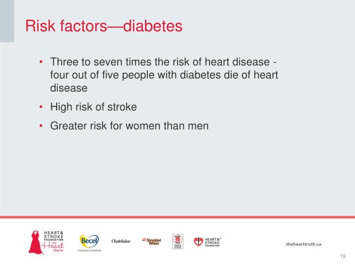 Risk factors—diabetes