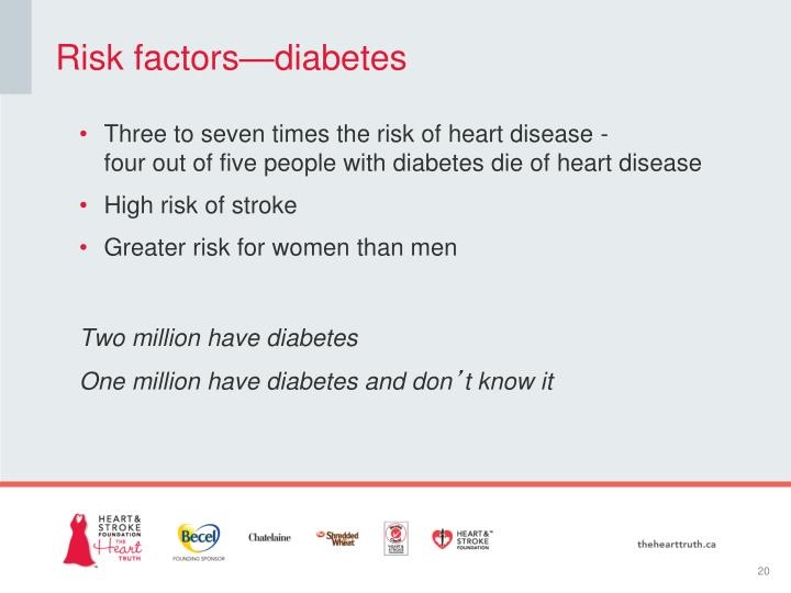 Risk factors—diabetes