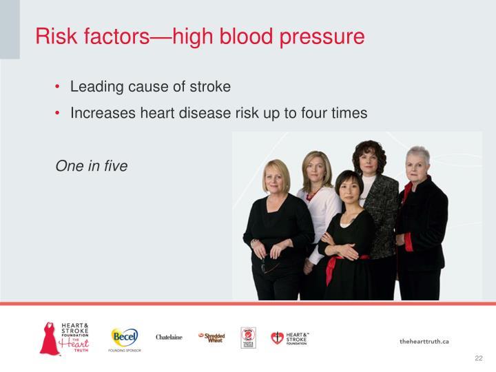 Risk factors—high blood pressure