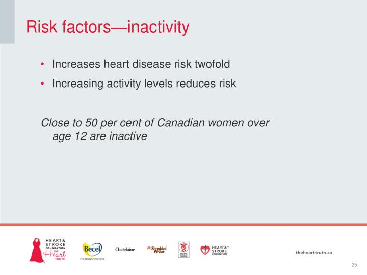 Risk factors—inactivity