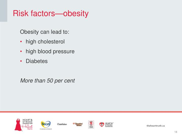Risk factors—obesity