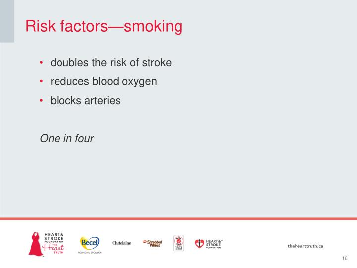 Risk factors—smoking