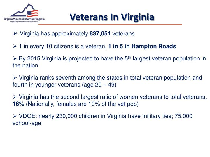 Veterans In Virginia