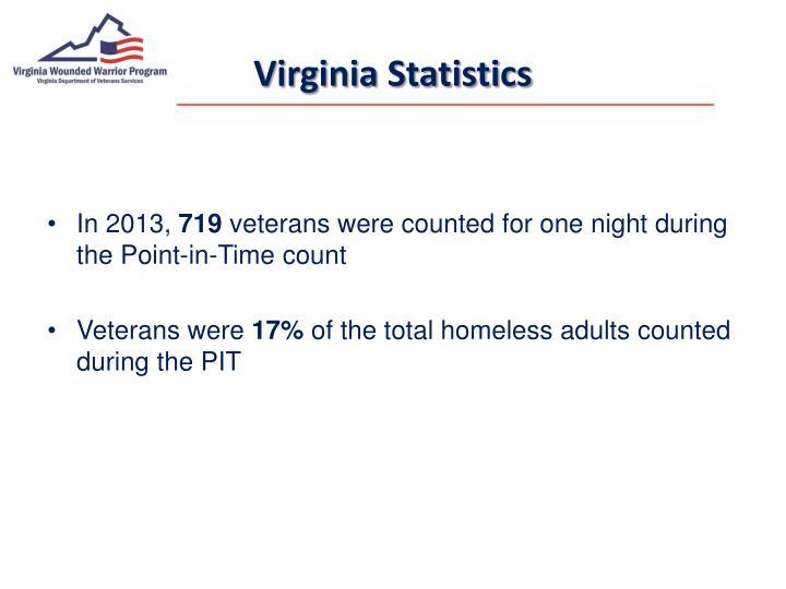Virginia Statistics