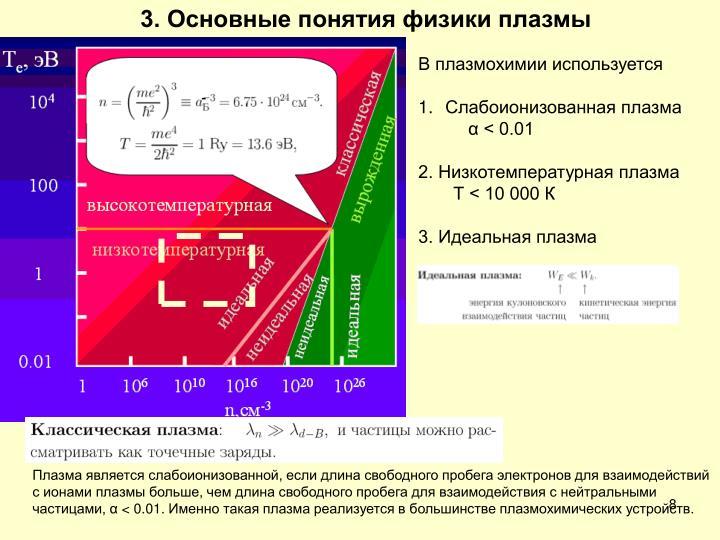 3. Основные понятия физики плазмы
