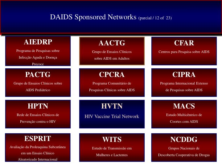 Daids sponsored networks parcial 12 of 23
