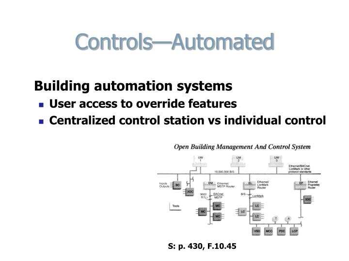 Controls—Automated