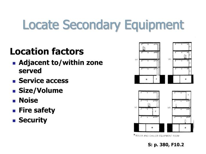 Locate Secondary Equipment