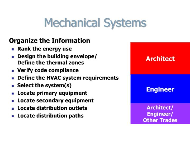 Mechanical systems1
