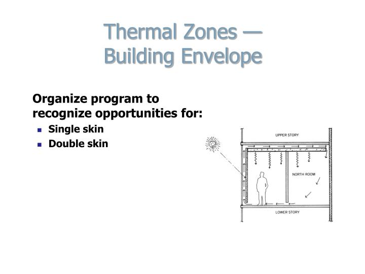 Thermal Zones —