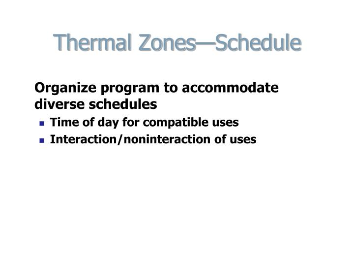 Thermal Zones—Schedule