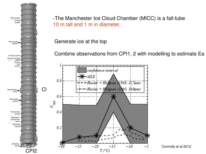 The Manchester Ice Cloud Chamber (MICC) is a fall-tube