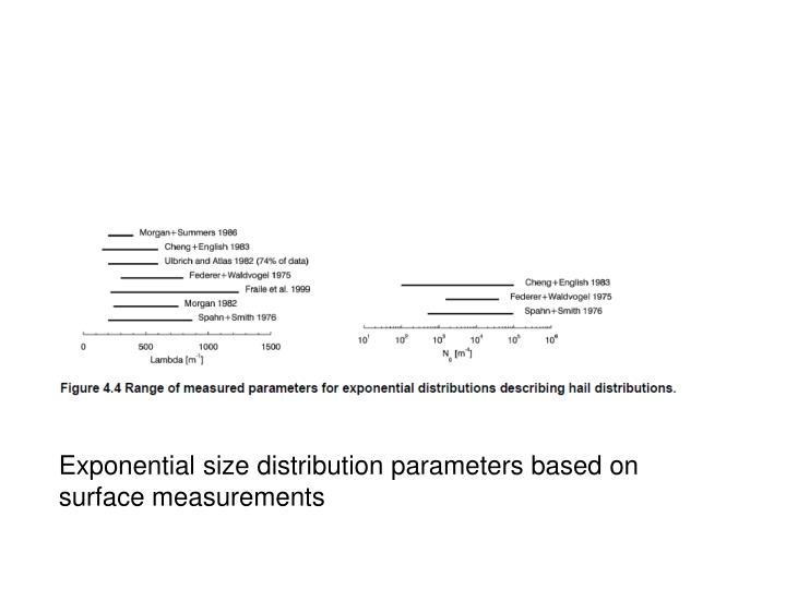 Exponential size distribution parameters based on surface measurements