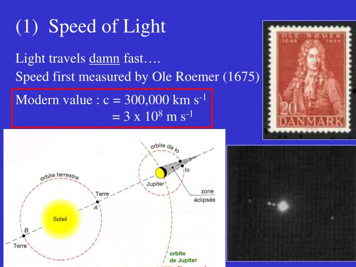 (1)  Speed of Light