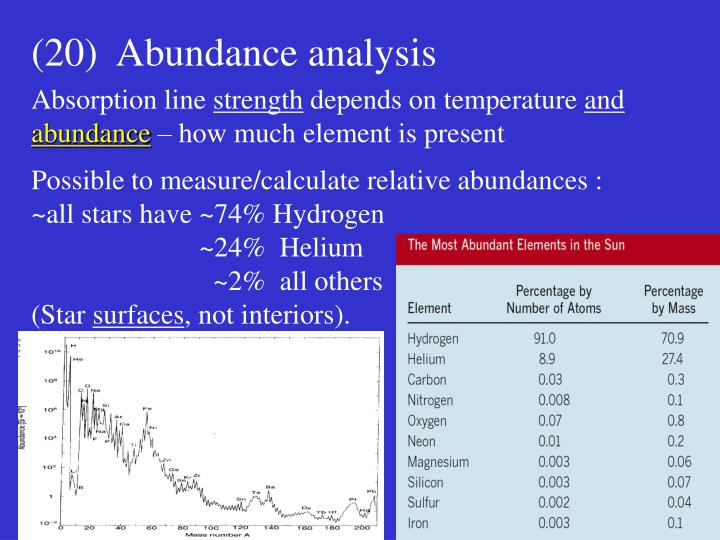 (20)  Abundance analysis