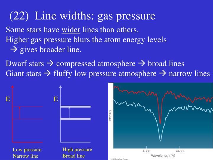 (22)  Line widths: gas pressure