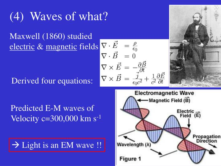 (4)  Waves of what?