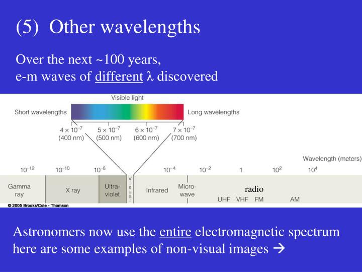 (5)  Other wavelengths
