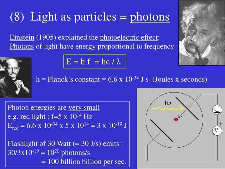 (8)  Light as particles =