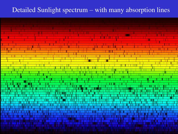 Detailed Sunlight spectrum – with many absorption lines