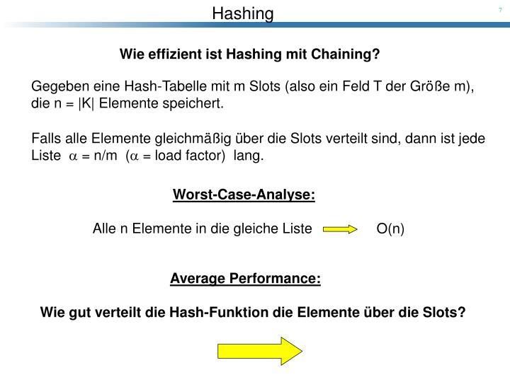 Wie effizient ist Hashing mit Chaining?