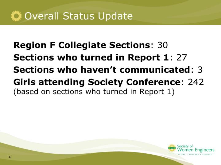 Overall Status Update