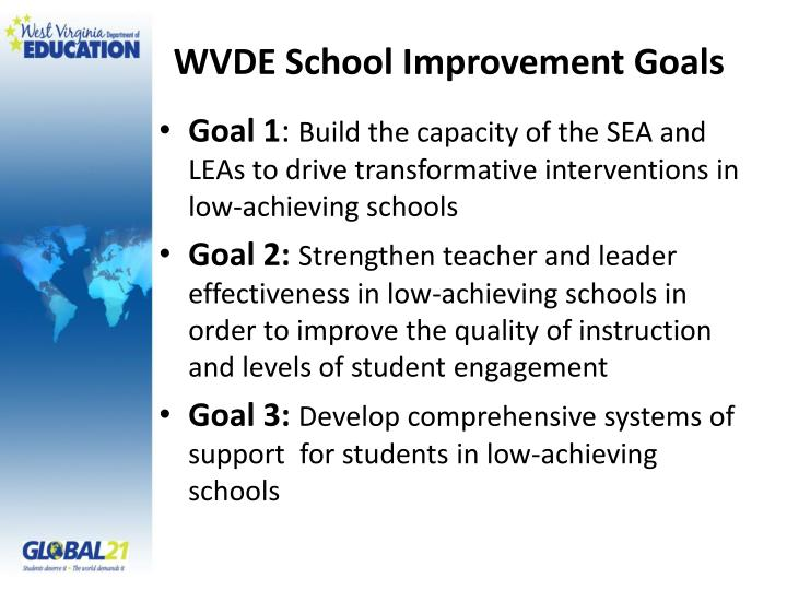 WVDE School Improvement Goals