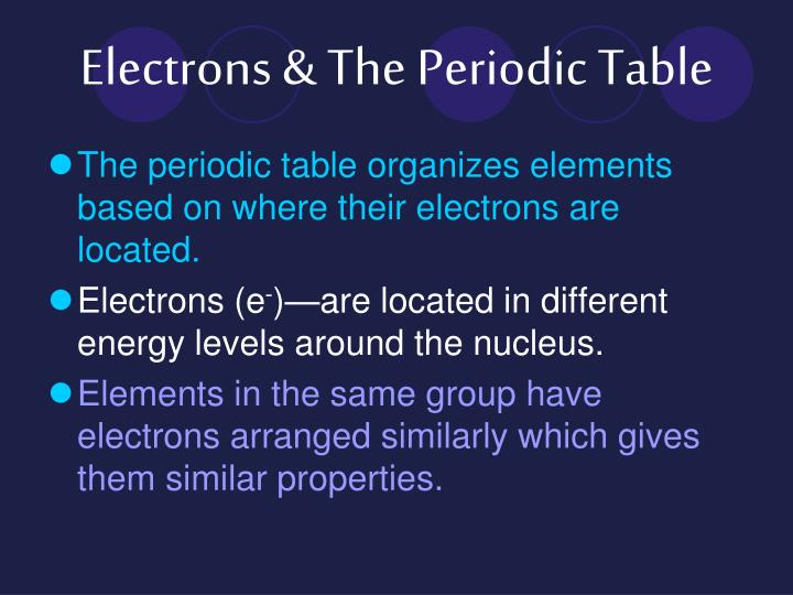 Electrons & The Periodic Table