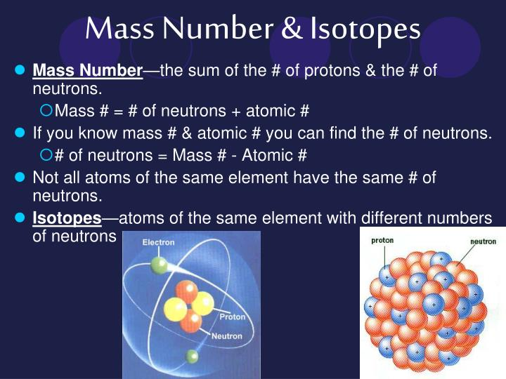Mass Number & Isotopes
