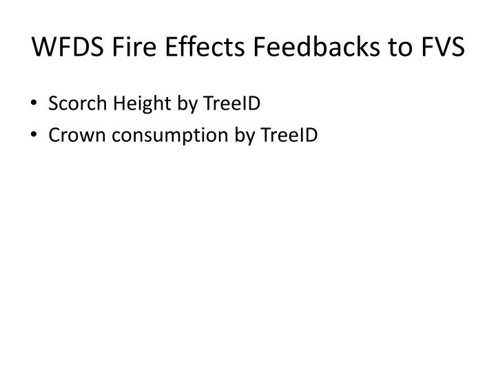 Wfds fire effects feedbacks to fvs