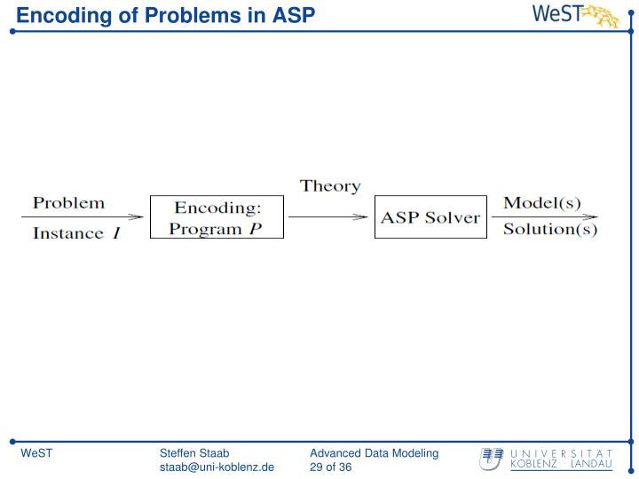 Encoding of Problems in ASP