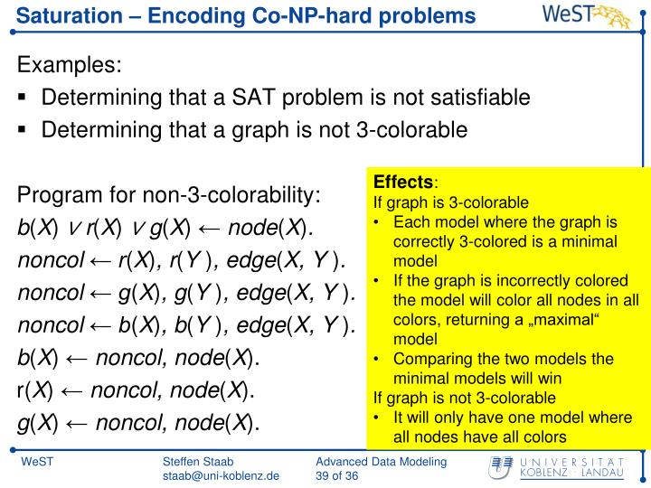 Saturation – Encoding Co-NP-hard problems