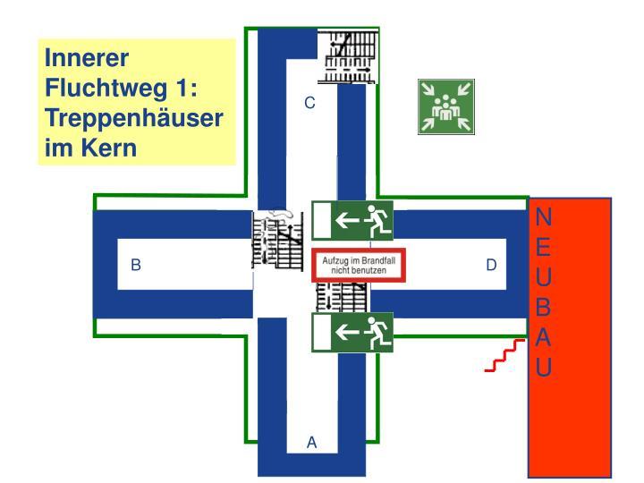 Innerer Fluchtweg 1: Treppenhäuser im Kern