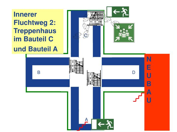 Innerer Fluchtweg 2: