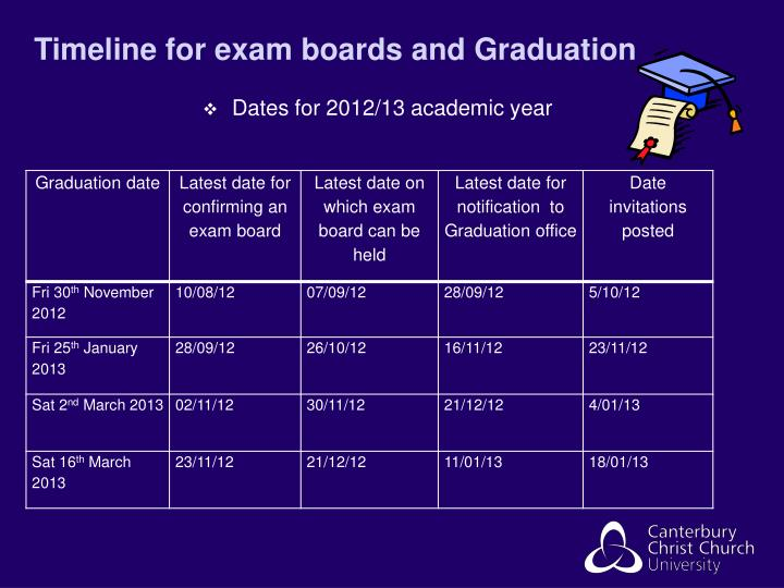 Timeline for exam boards and Graduation