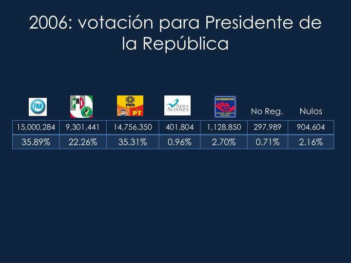 2006: votación para Presidente de la República
