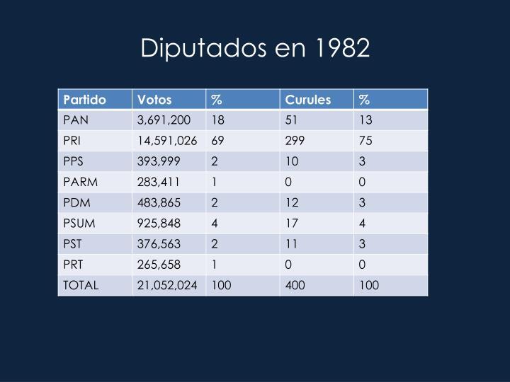 Diputados en 1982
