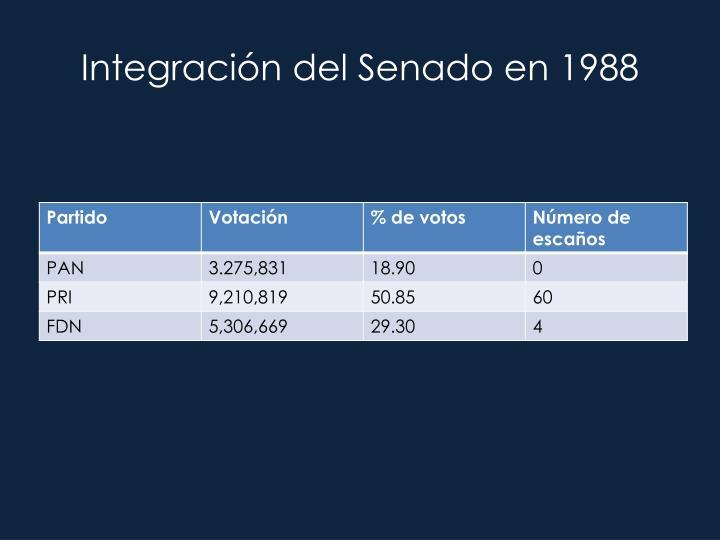 Integración del Senado en 1988