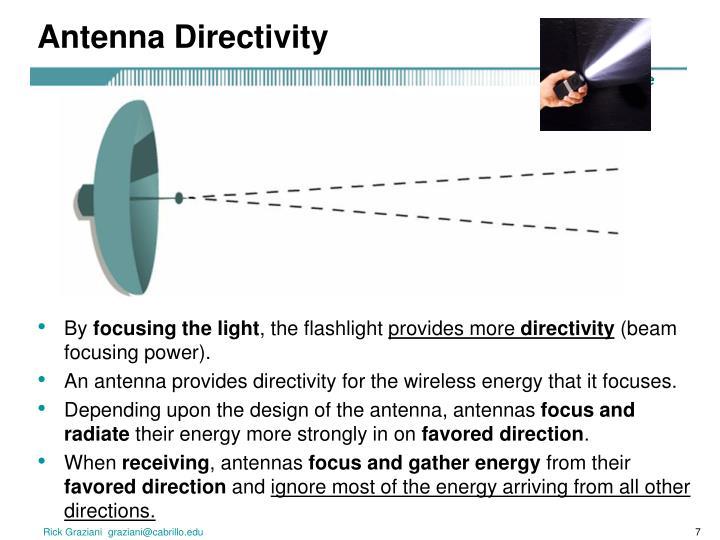 Antenna Directivity