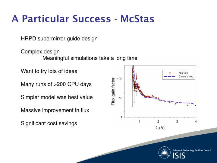 A Particular Success - McStas