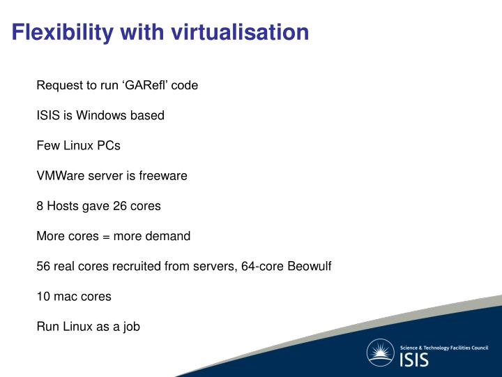 Flexibility with virtualisation