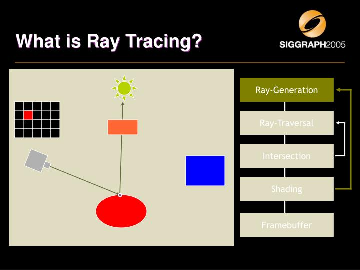 What is Ray Tracing?