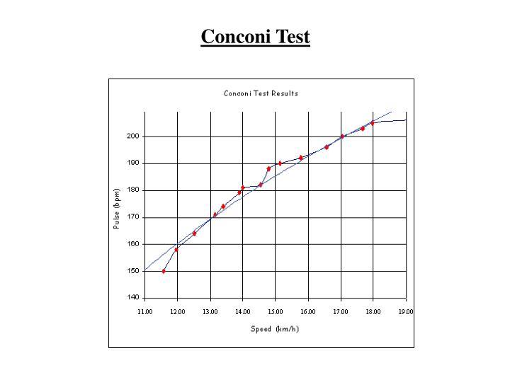 Conconi Test