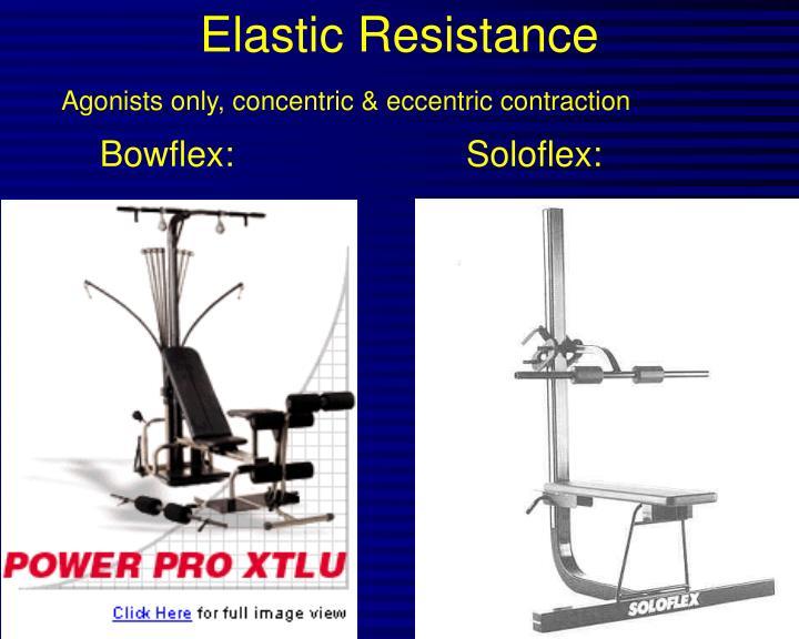 Elastic Resistance