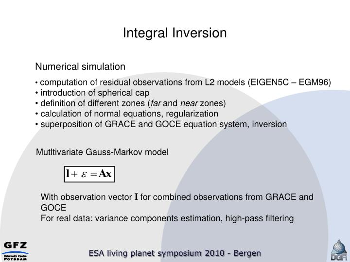 Integral Inversion