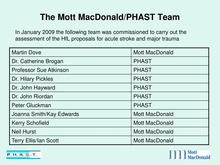 The mott macdonald phast team