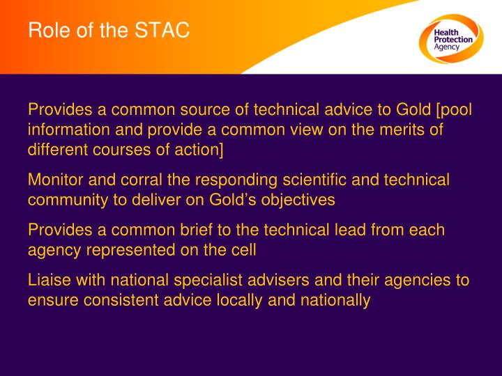Role of the STAC