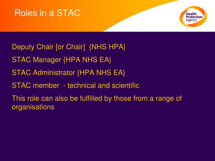 Roles in a STAC