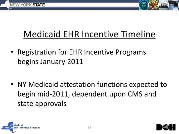 Medicaid EHR Incentive Timeline